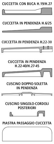 Cuccette Bovini