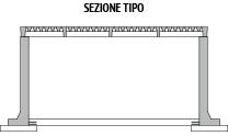 Muro Portagrigliato Bovini