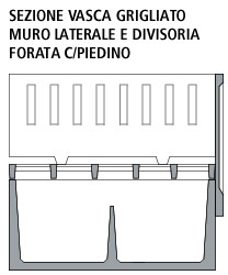 Vasca Grigliato Muretto
